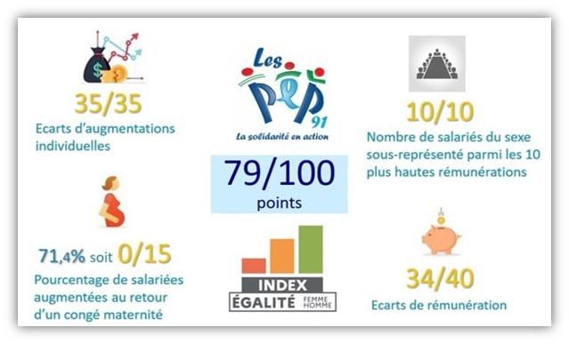 Index-Egalite-Femmes-Pour-publication-sur-site-V2.docx